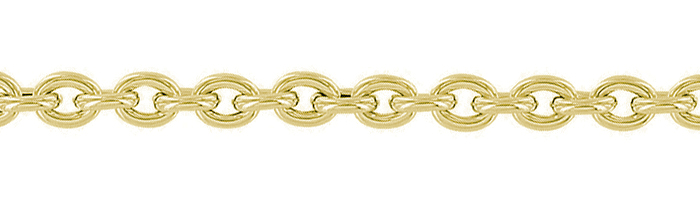 Chain forcat