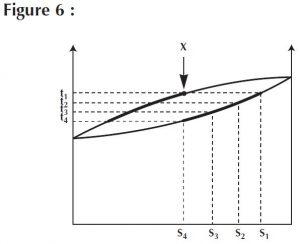 Formation d'un grain