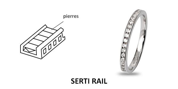 serti rail