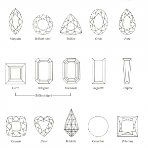 tailles de diamant
